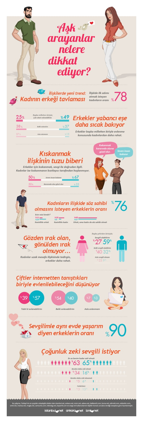 istanbul.net_infoGraphic